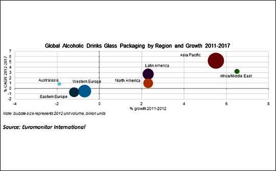strong alcohol market in russia This map shows worldwide distribution of most consumed alcoholic (beer, wine, spirits or other alcoholic) beverages, in litres of pure alcohol key findings for this year report: more than 45% of total recorded alcohol is consumed in the form of spiri.